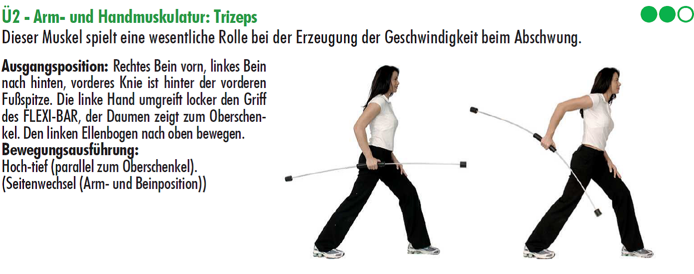 Flexibar,Trainingsplan,golf
